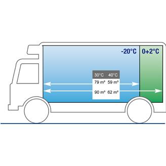 Carrier-Supra1250 scheme-Truck-01-05082014.jpg