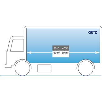 Carrier-Supra1150 u MT scheme-Truck-01-04082014.jpg