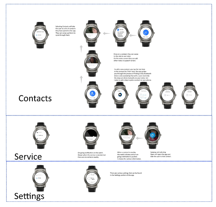 Image showing eyeremember screenshots on android wear watch