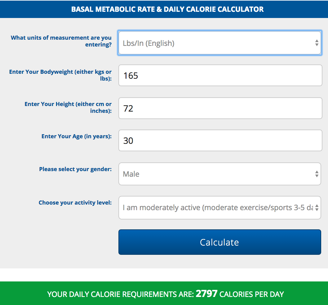 This is my daily needs for calories based on my BMI and activity levels. I would say this is fairly accurate for me, because when I consume roughly 3,000 calories per day, I start adding some mass.  Use this to get an understanding of your caloric needs. You do not need to count calories. But I often find people underestimate their needs.