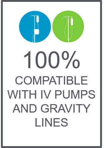 100% compatible with IV pumps and gravity lines, IV pumps, gravity lines, IV lines, PIV, PICC, peripheral IV, medical device, health, hospital, innovation