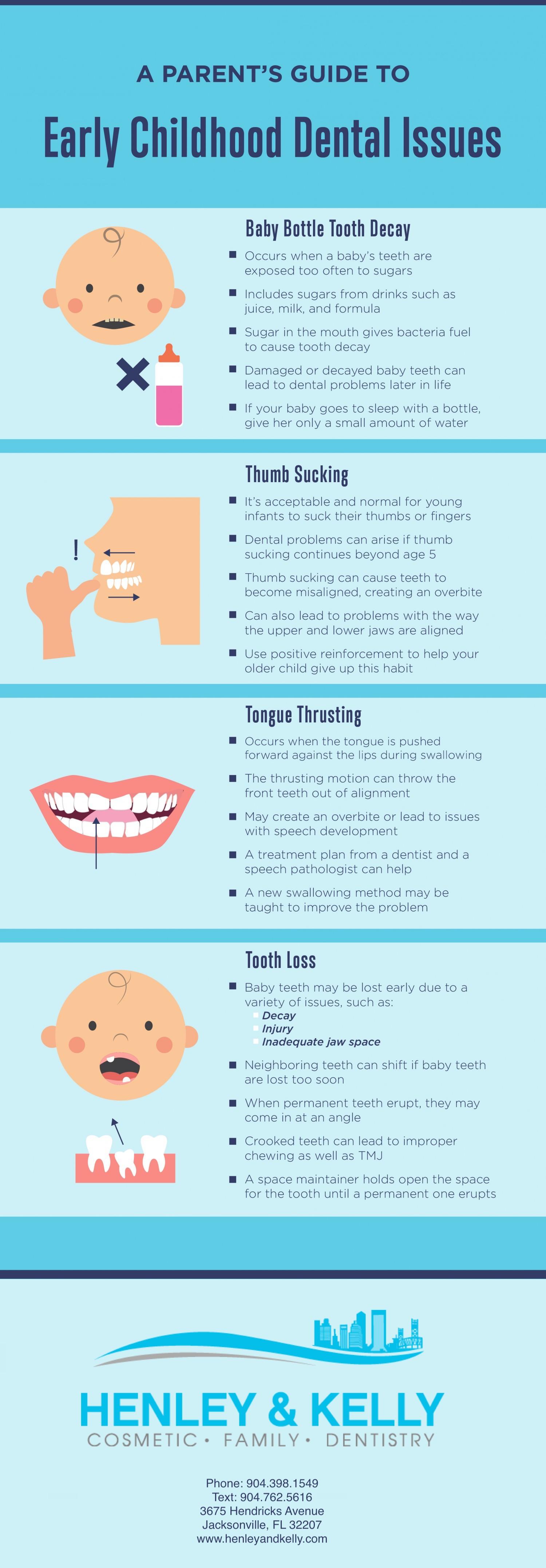 Early Childhood Dental Issues.jpg