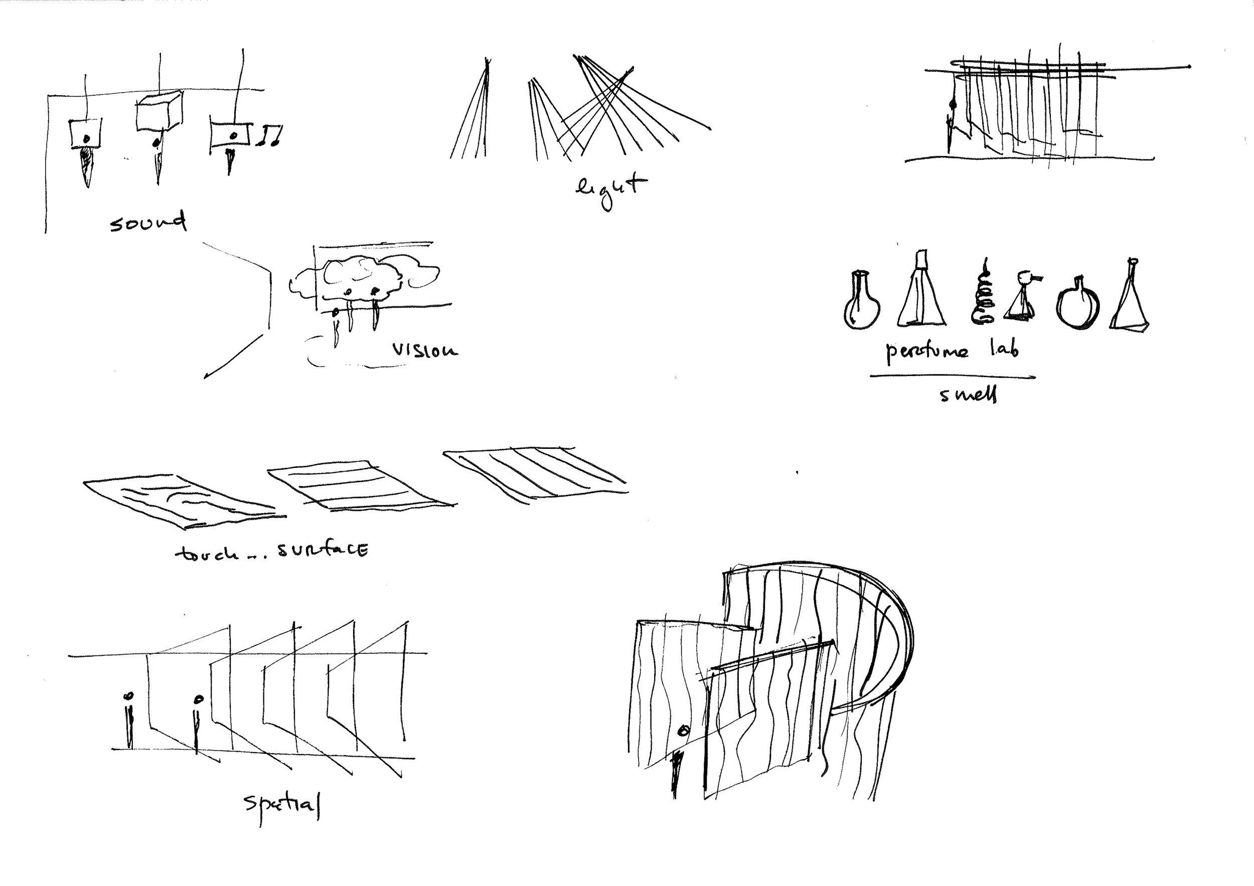 sensory_sketch.jpg
