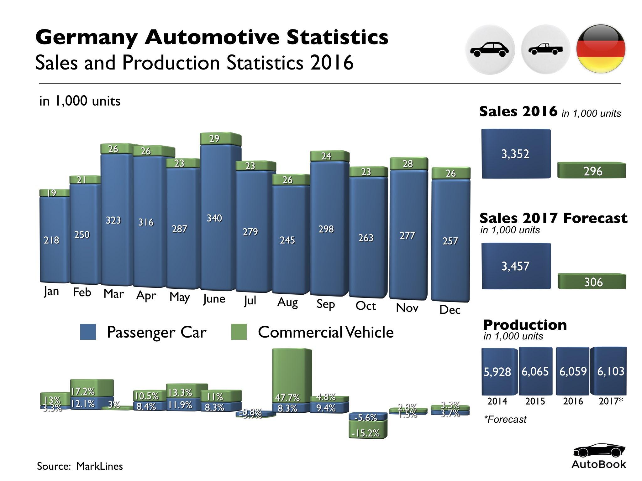 Germany Automotive Standard Set.002.jpeg