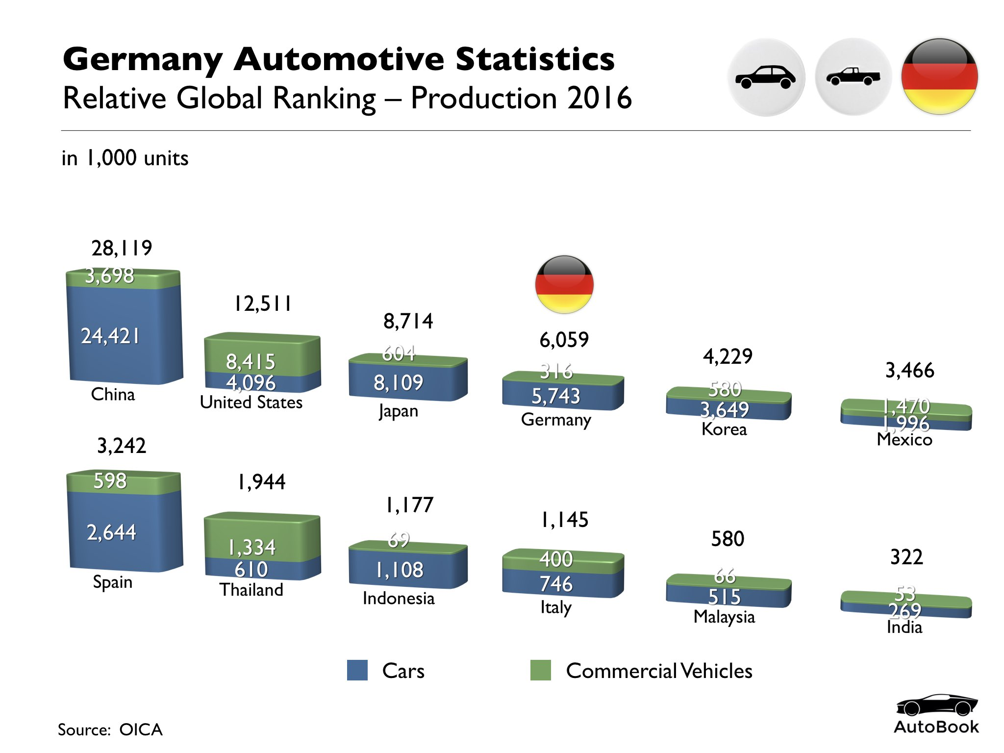 Germany Automotive Standard Set.001.jpeg