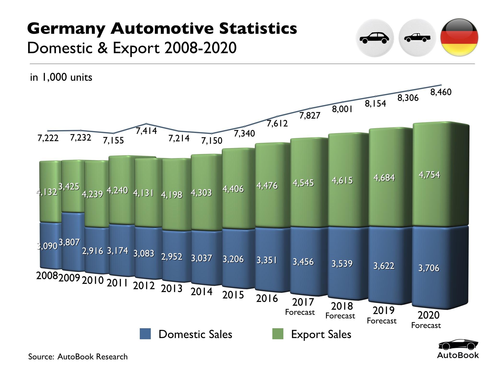 Germany Automotive Standard Set.003.jpeg