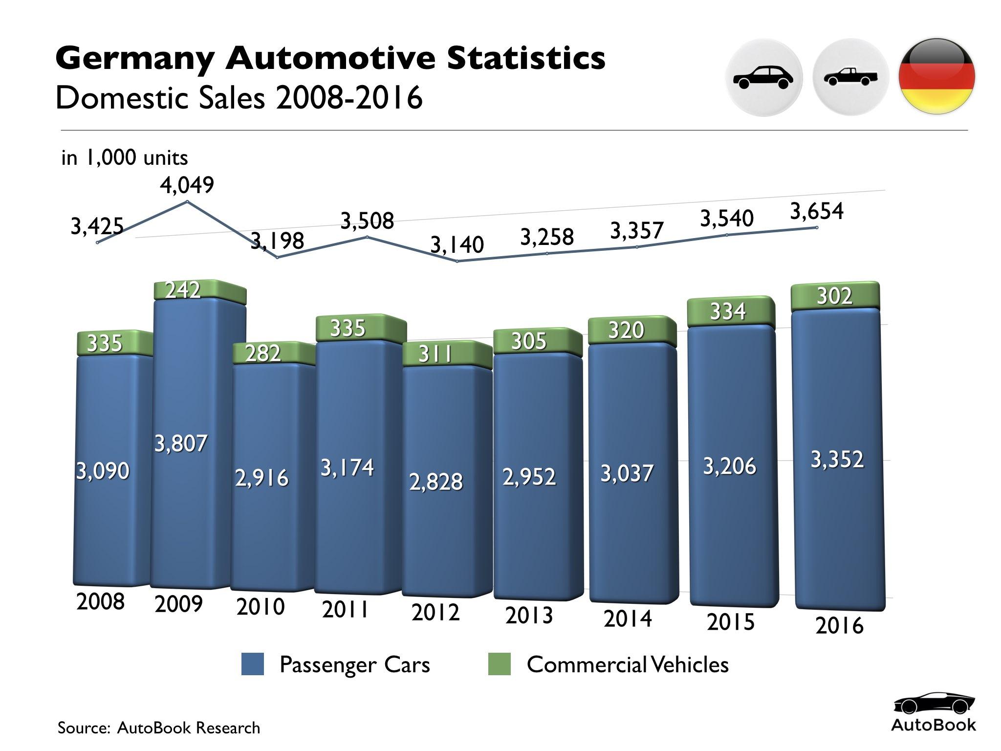 Germany Automotive Standard Set.004.jpeg