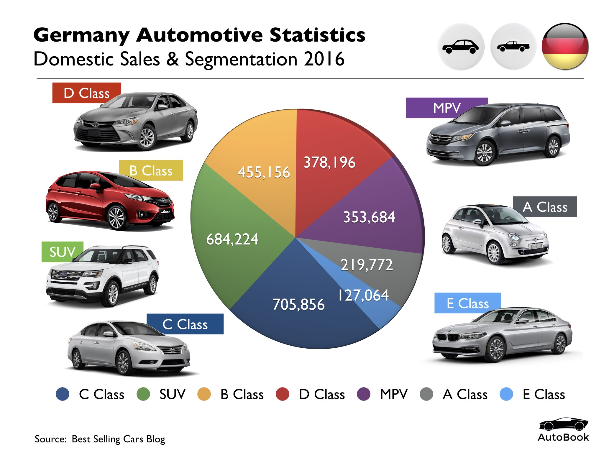 Germany Automotive Standard Set.006.jpeg