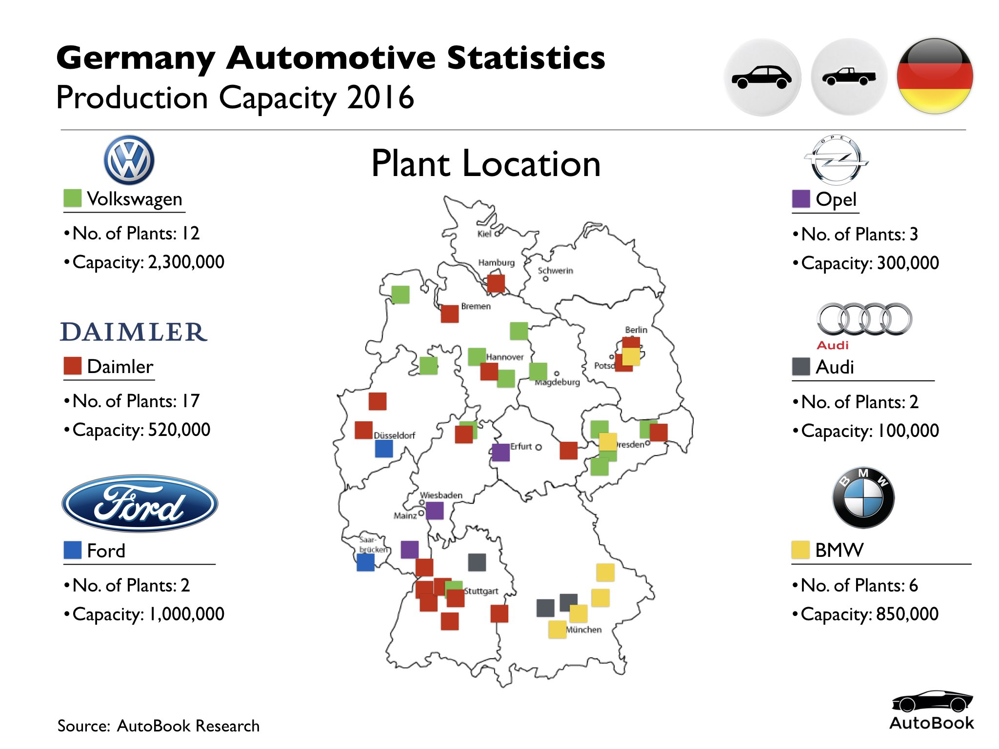 Germany Automotive Standard Set.005.jpeg