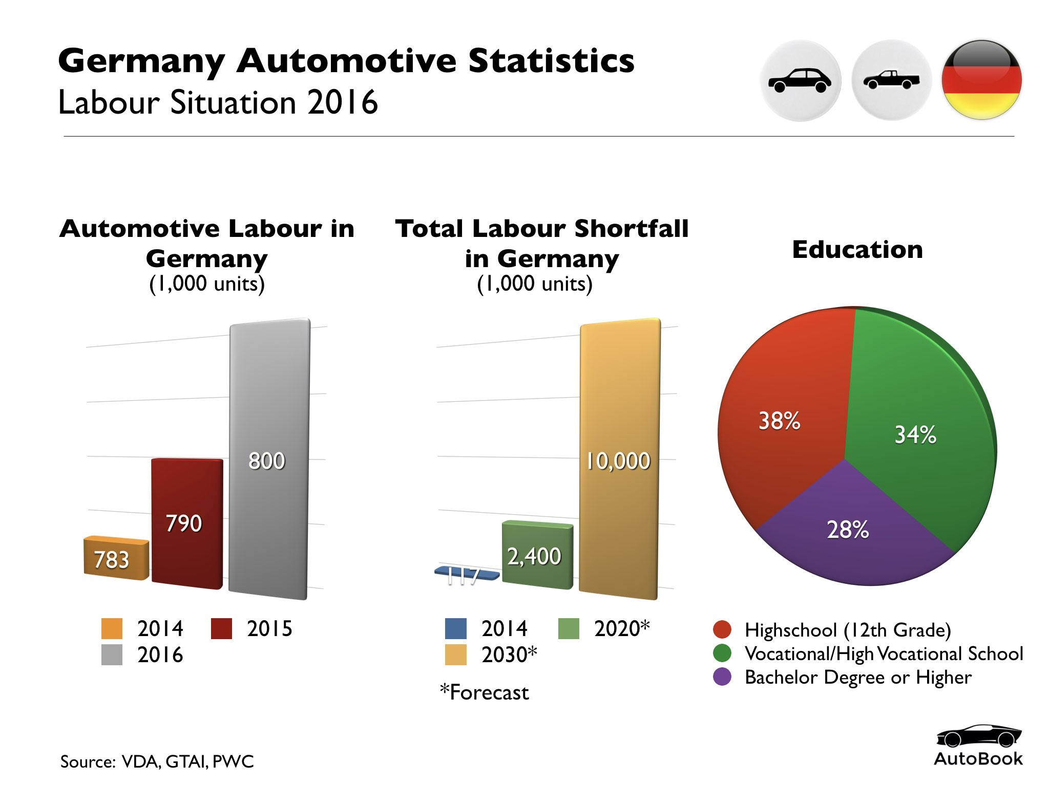 Germany Automotive Standard Set.008.jpeg