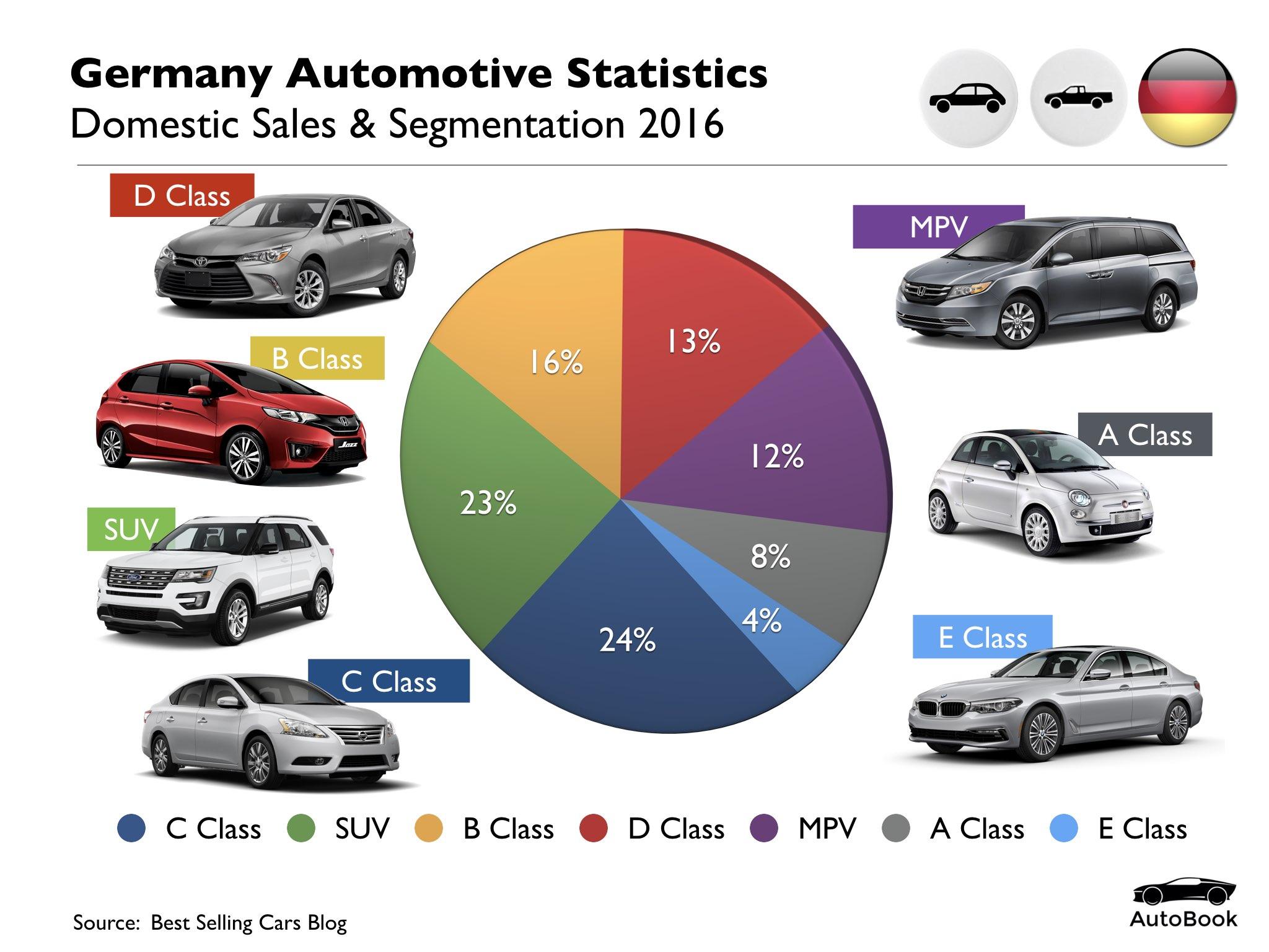 Germany Automotive Standard Set.007.jpeg