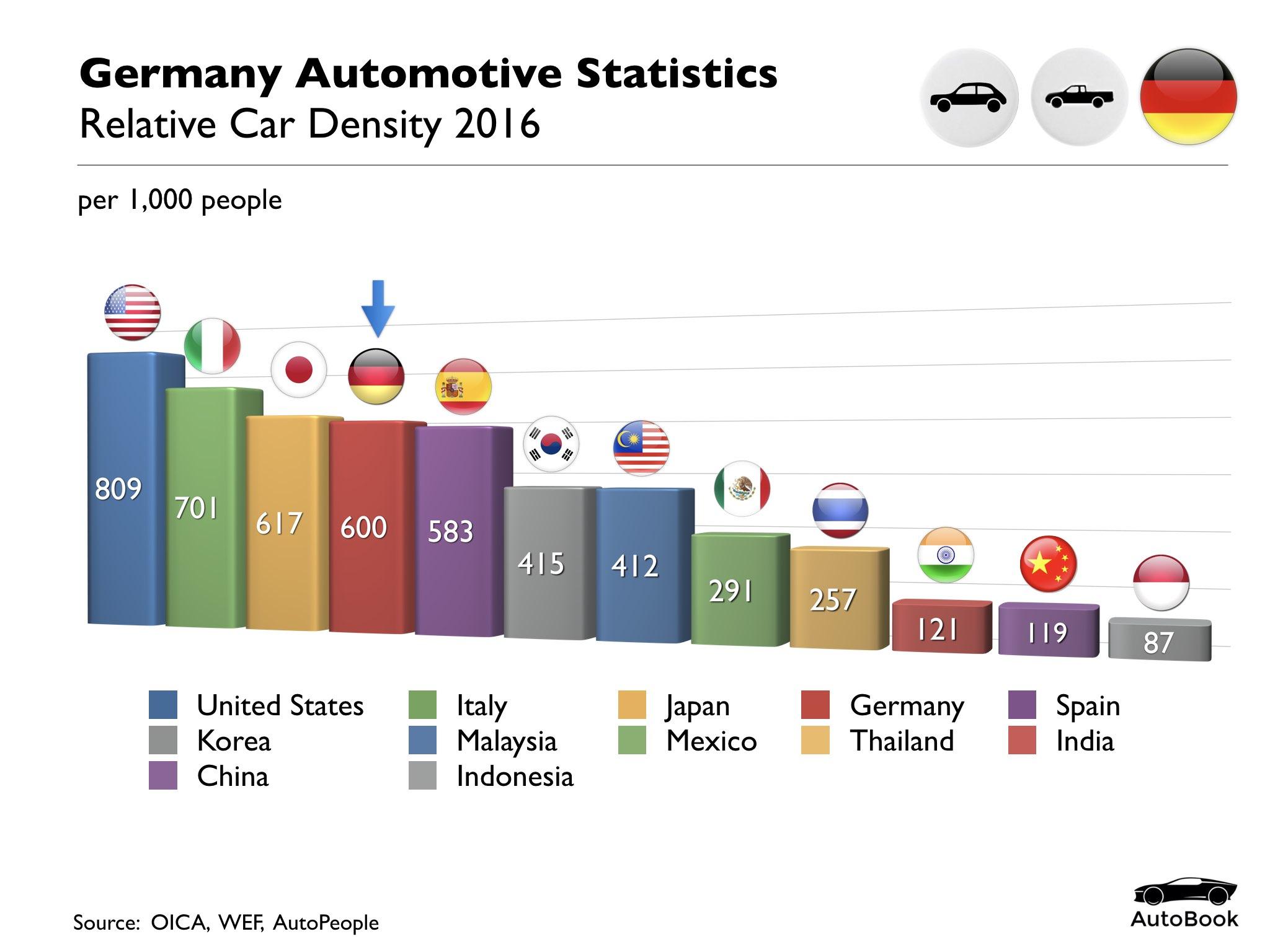 Germany Automotive Standard Set.010.jpeg