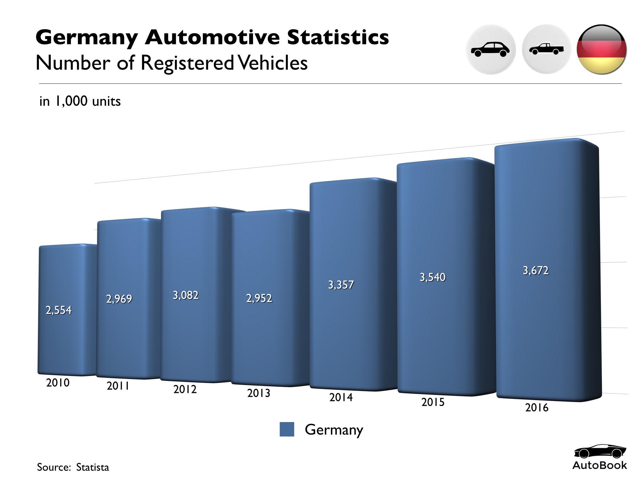 Germany Automotive Standard Set.009.jpeg