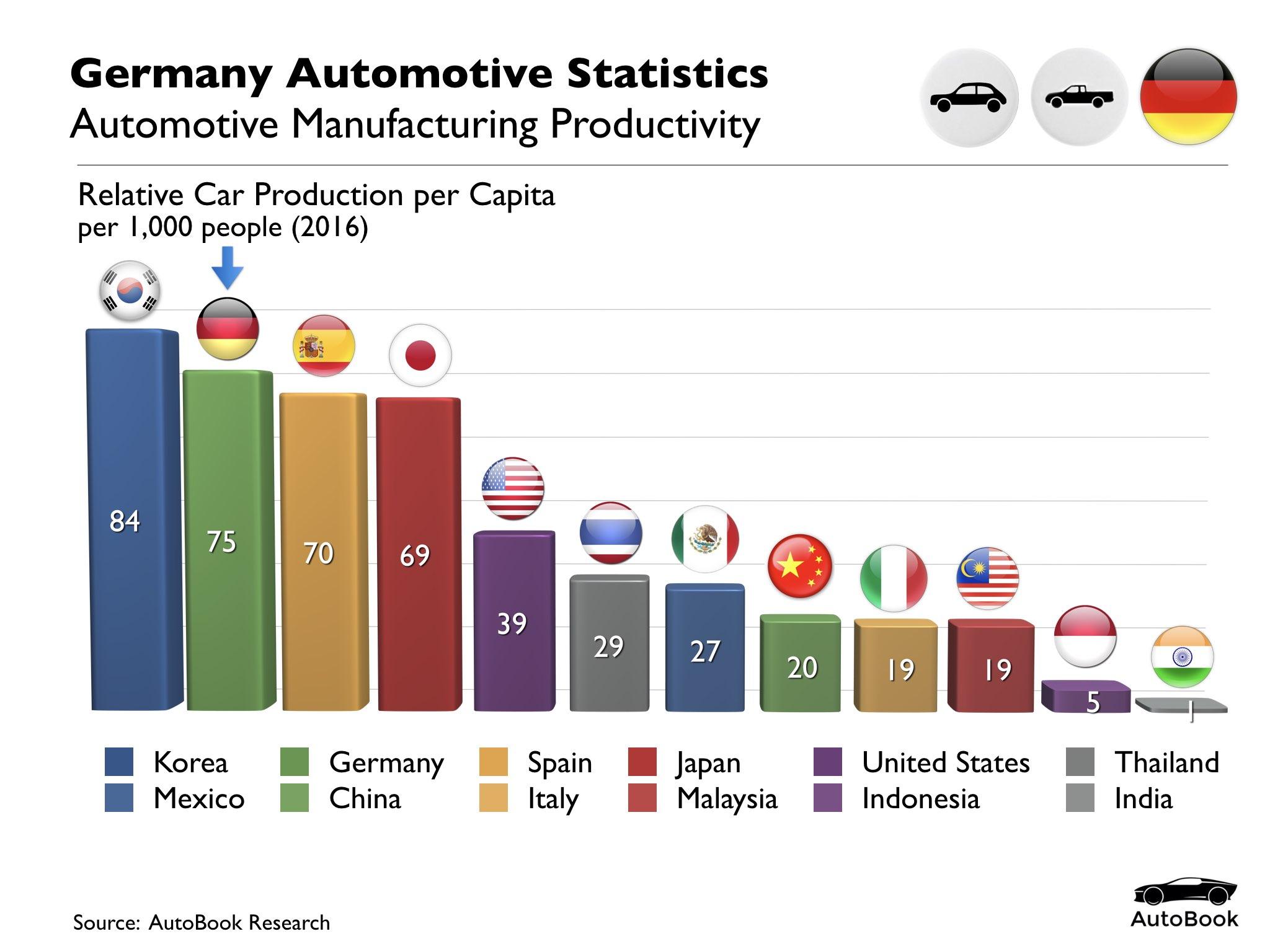 Germany Automotive Standard Set.011.jpeg