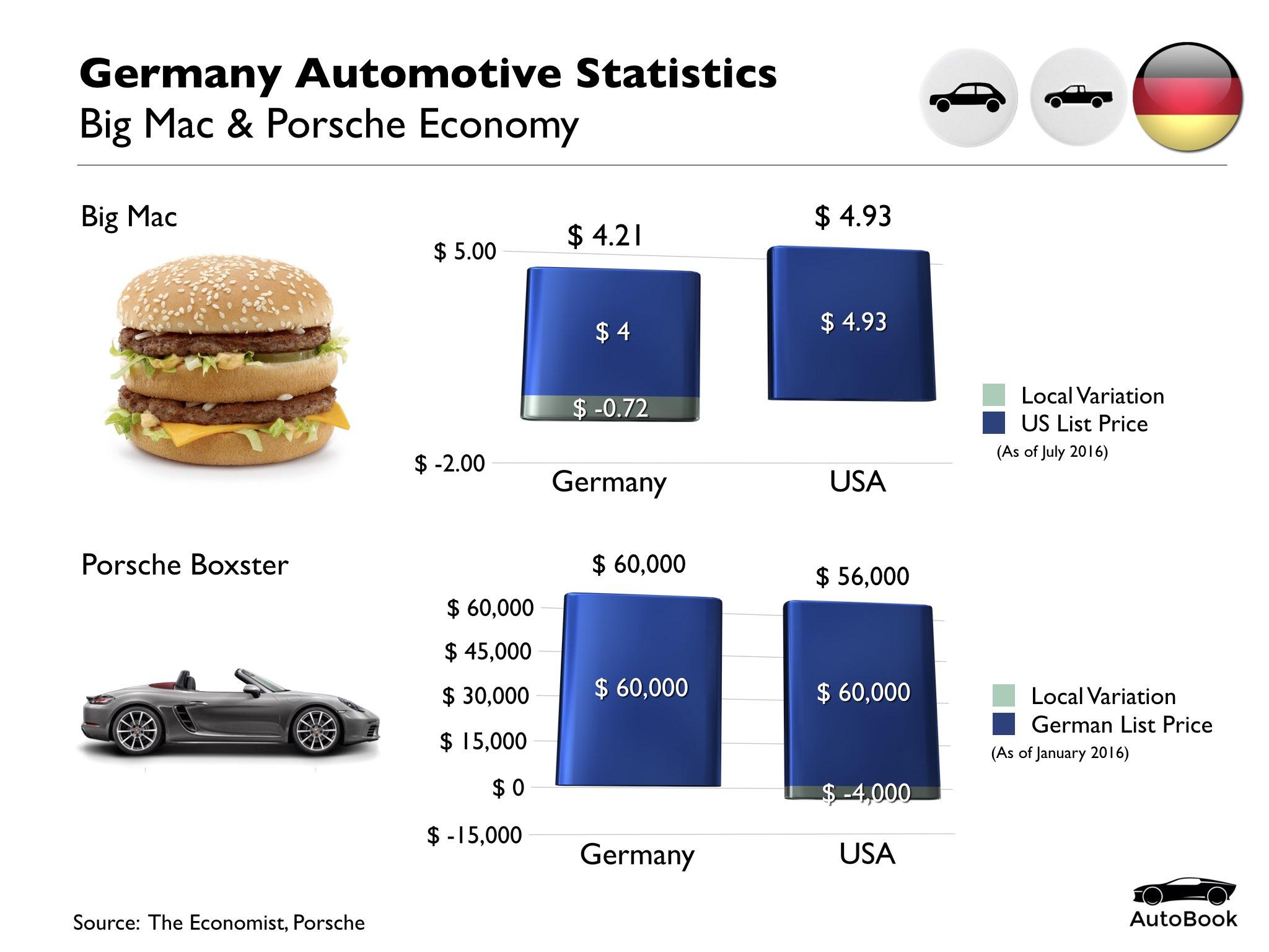 Germany Automotive Standard Set.012.jpeg