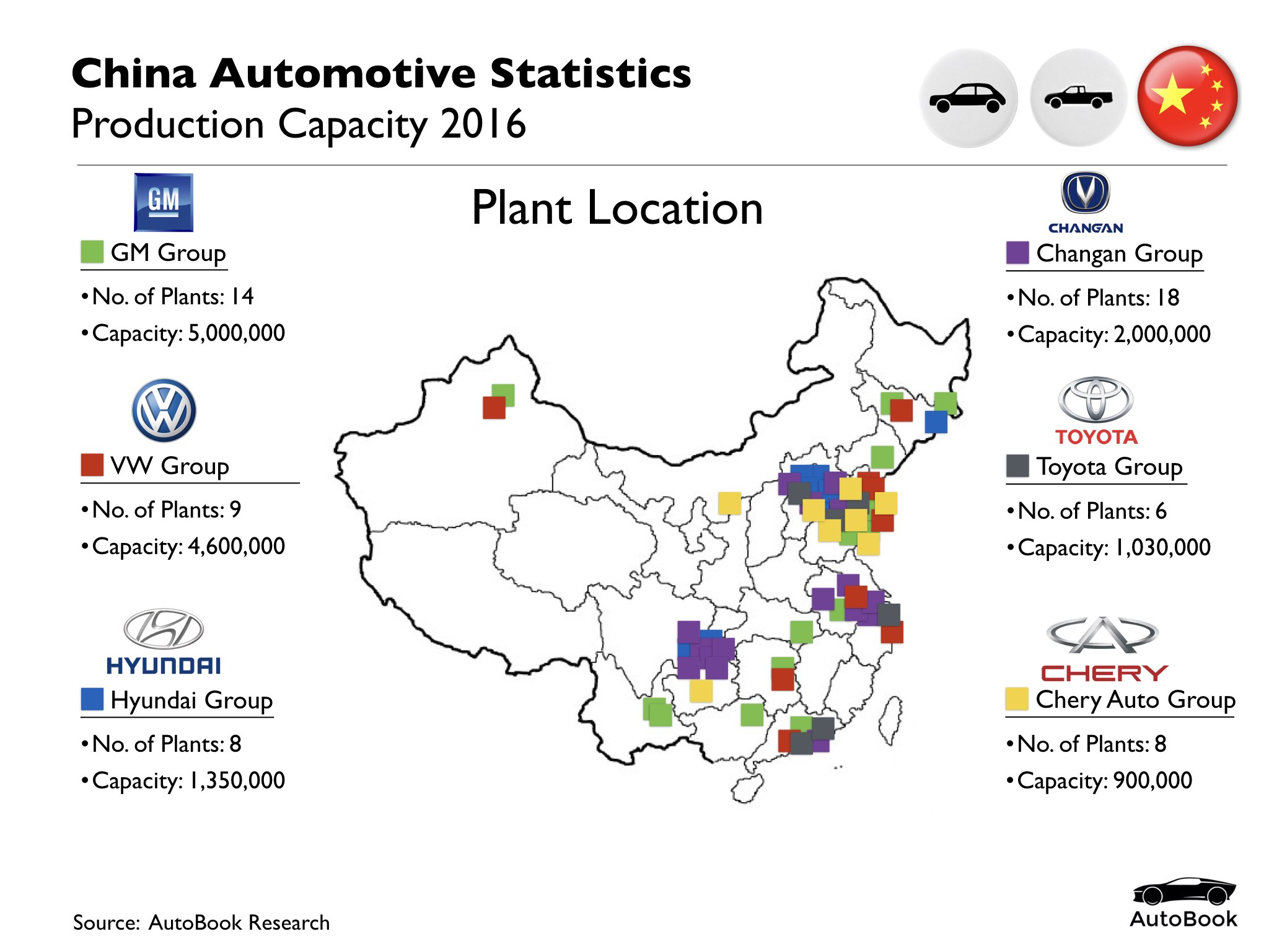 China Automotive Standard Set.005.jpeg