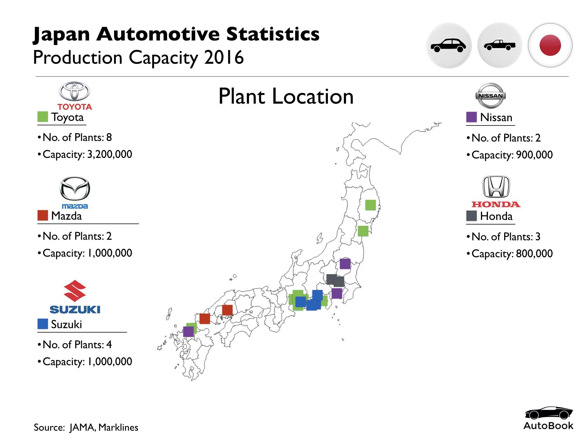 Japan Automotive Standard Set.005.jpeg