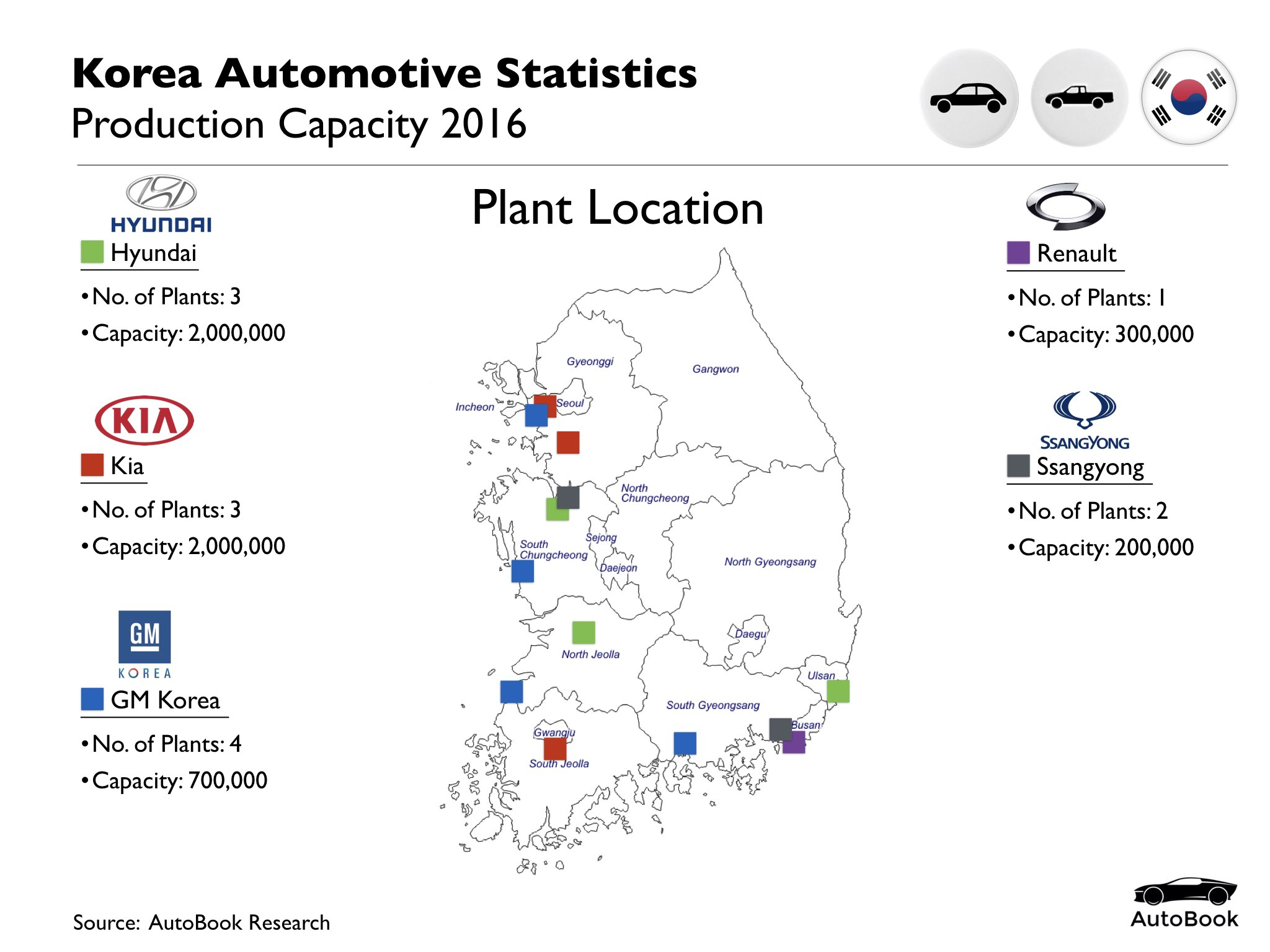 South Korea Automotive Standard Set.005.jpeg