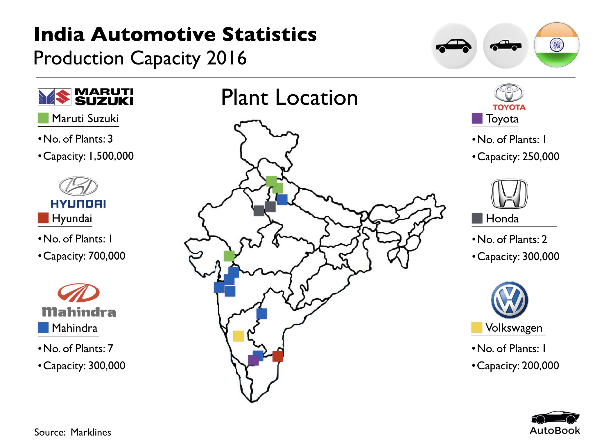India Automotive Standard Set.005.jpeg