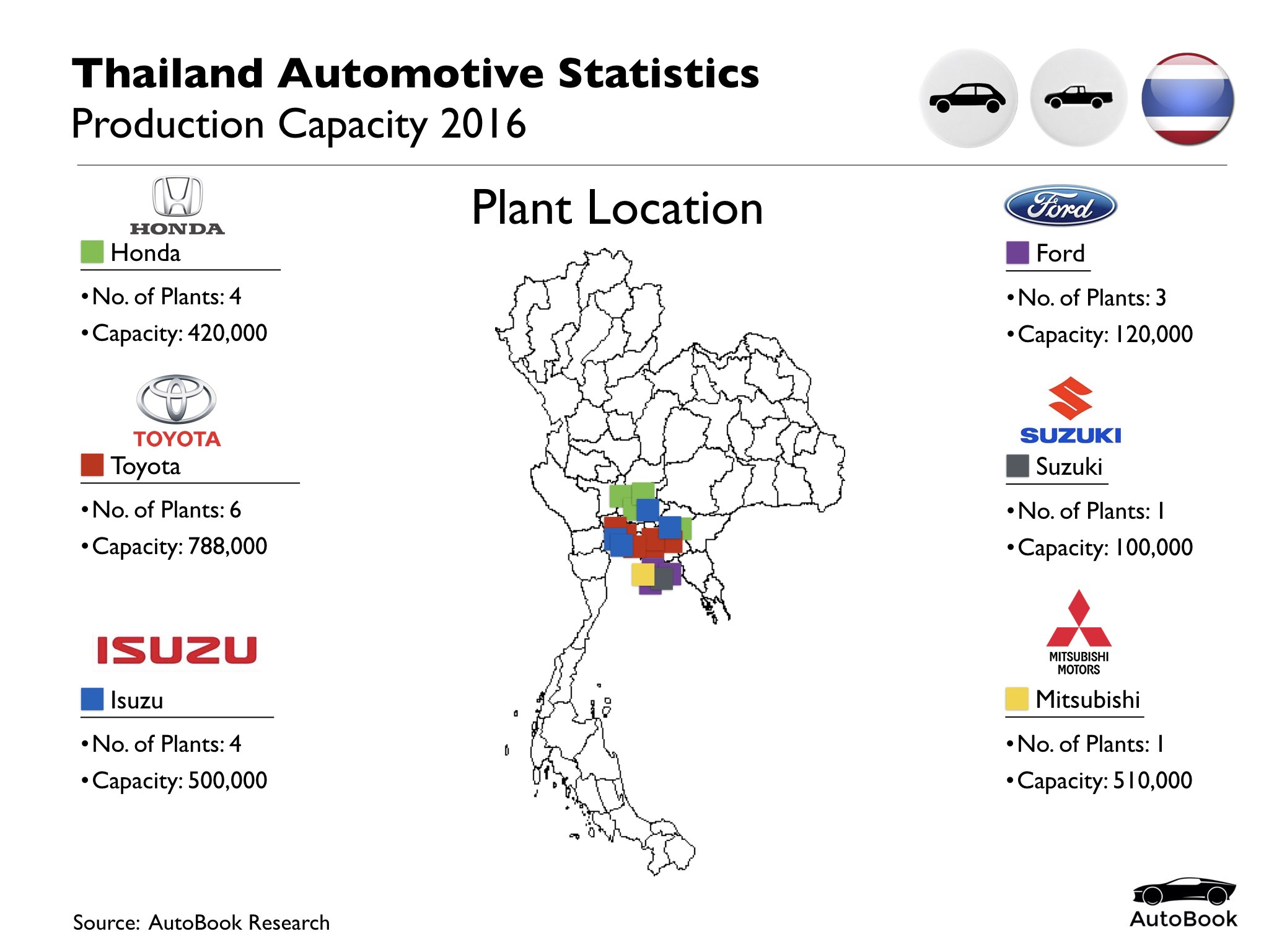 Thailand Automotive Standard Set.005.jpeg