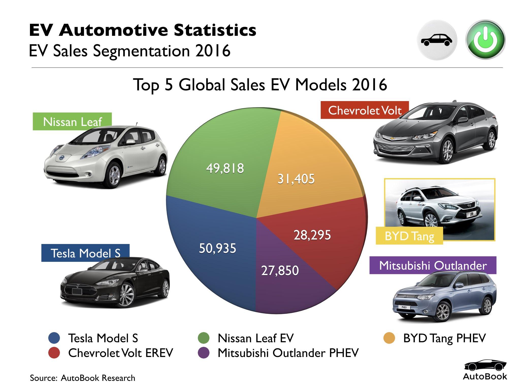 EV Automotive Standard Set.006.jpeg