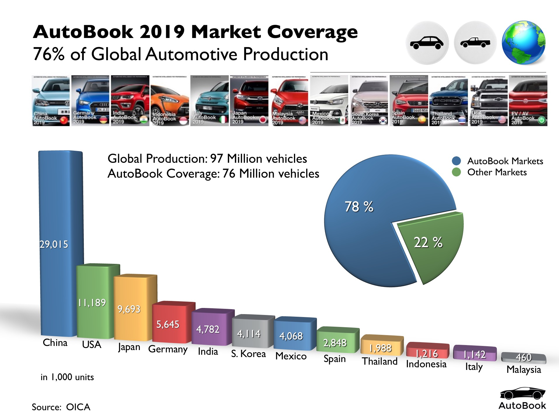 AutoBook 2019 Coverage.jpg