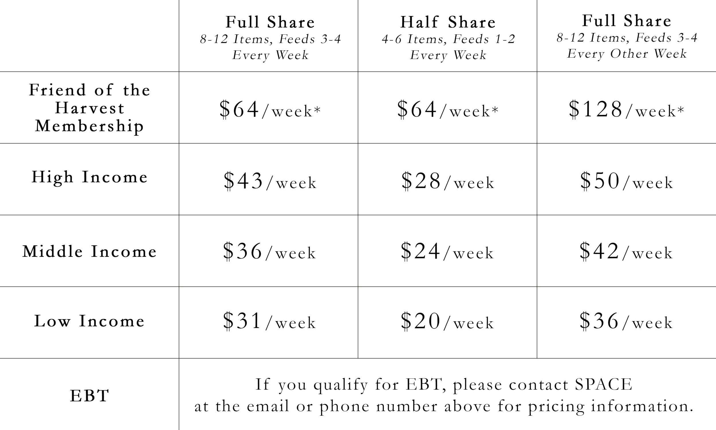 CSA Pricing Table weekly.png