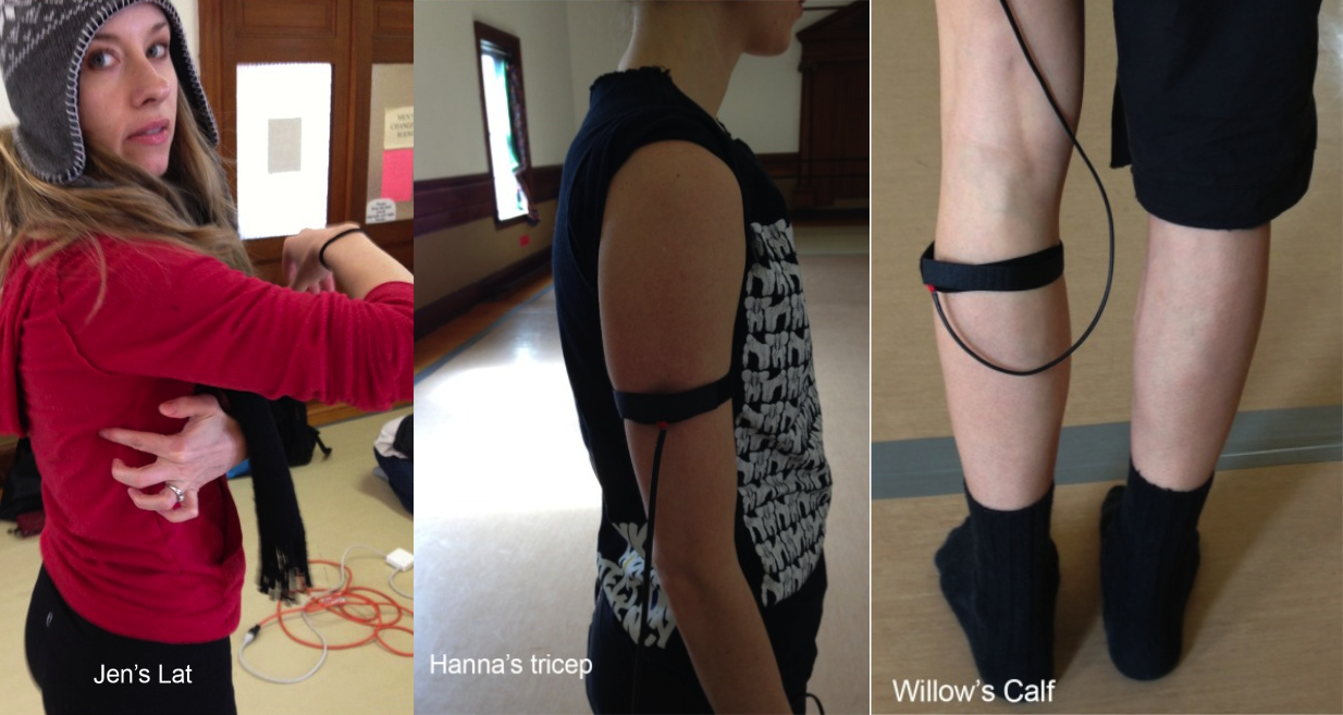 Participants attach the sensors to their body. The Xth Sense will work with any muscle. In the photo to the left, dancers have attached the device to their arms and legs.