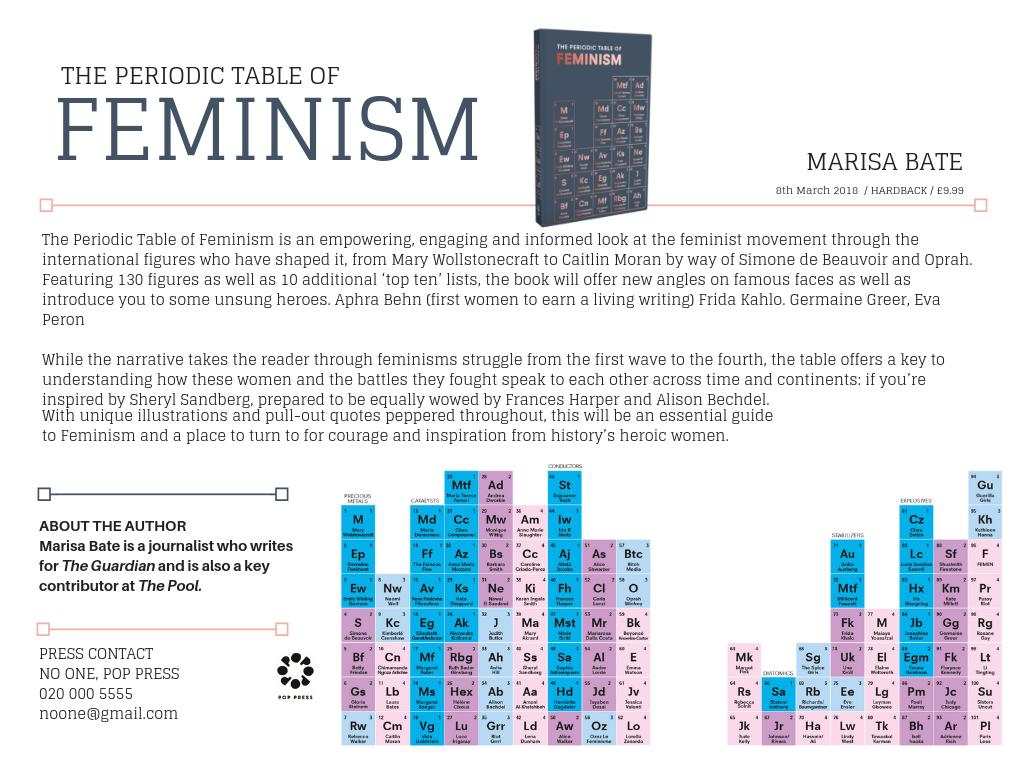 PeriodicTableofFeminism.png