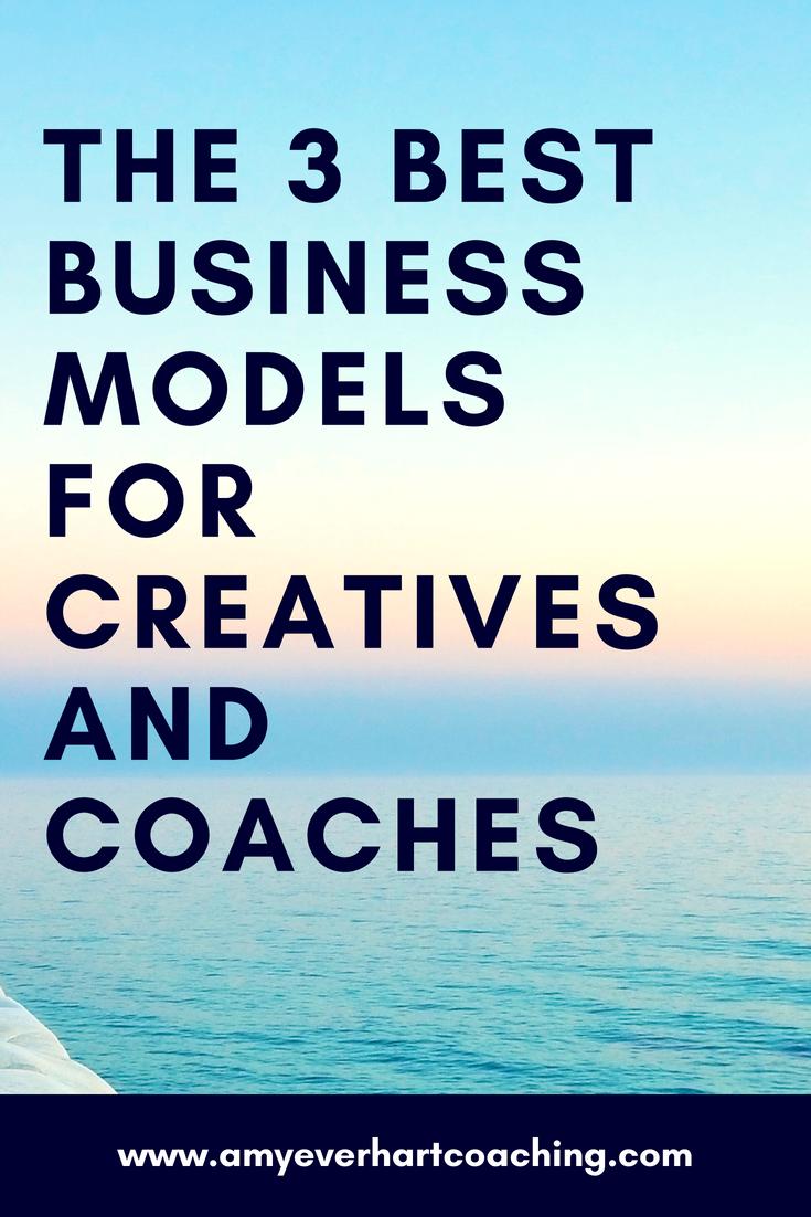Business Plan Starting a Coaching Business Model
