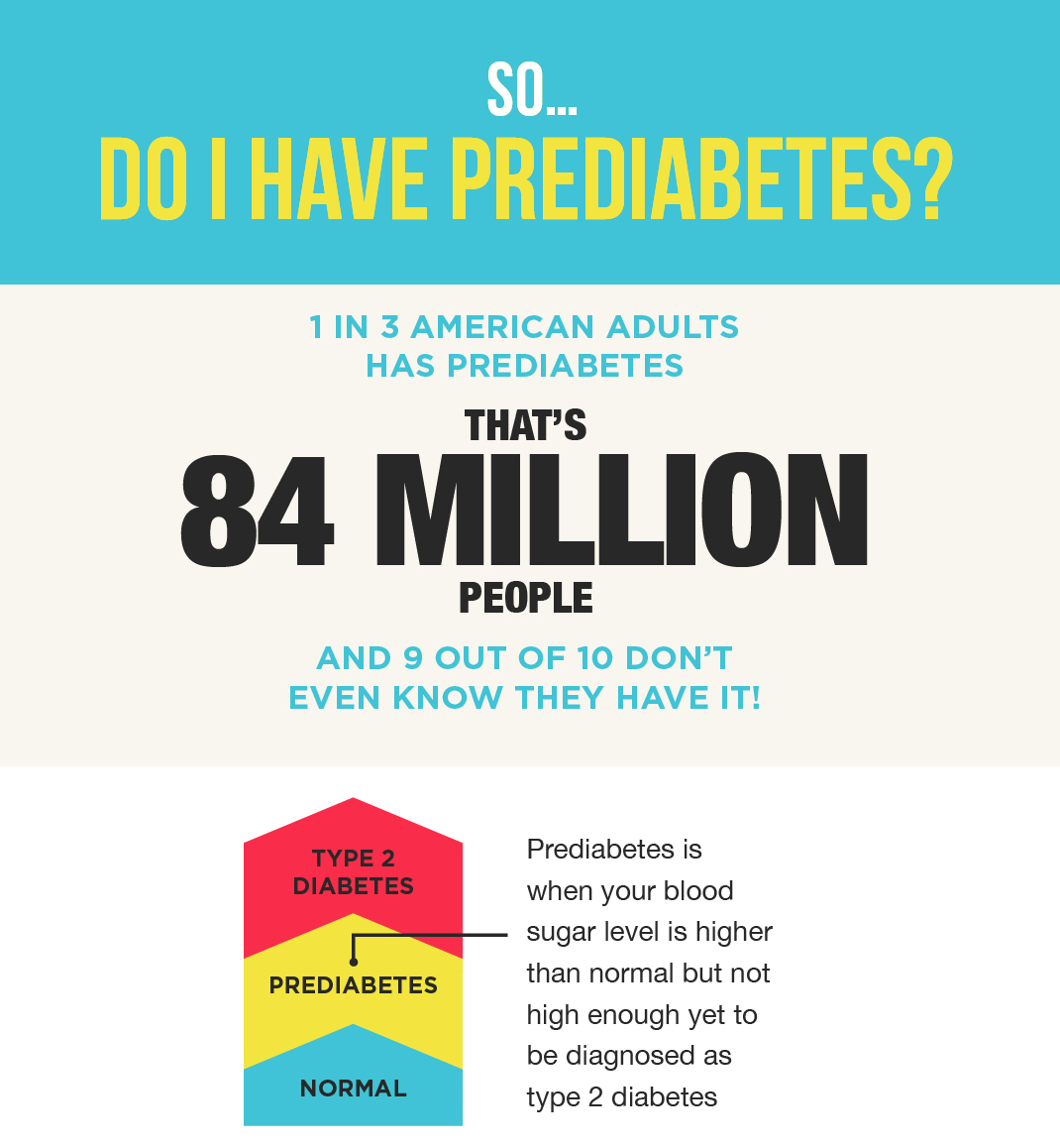 Do you have prediabetes? take the prediabetes test to find out