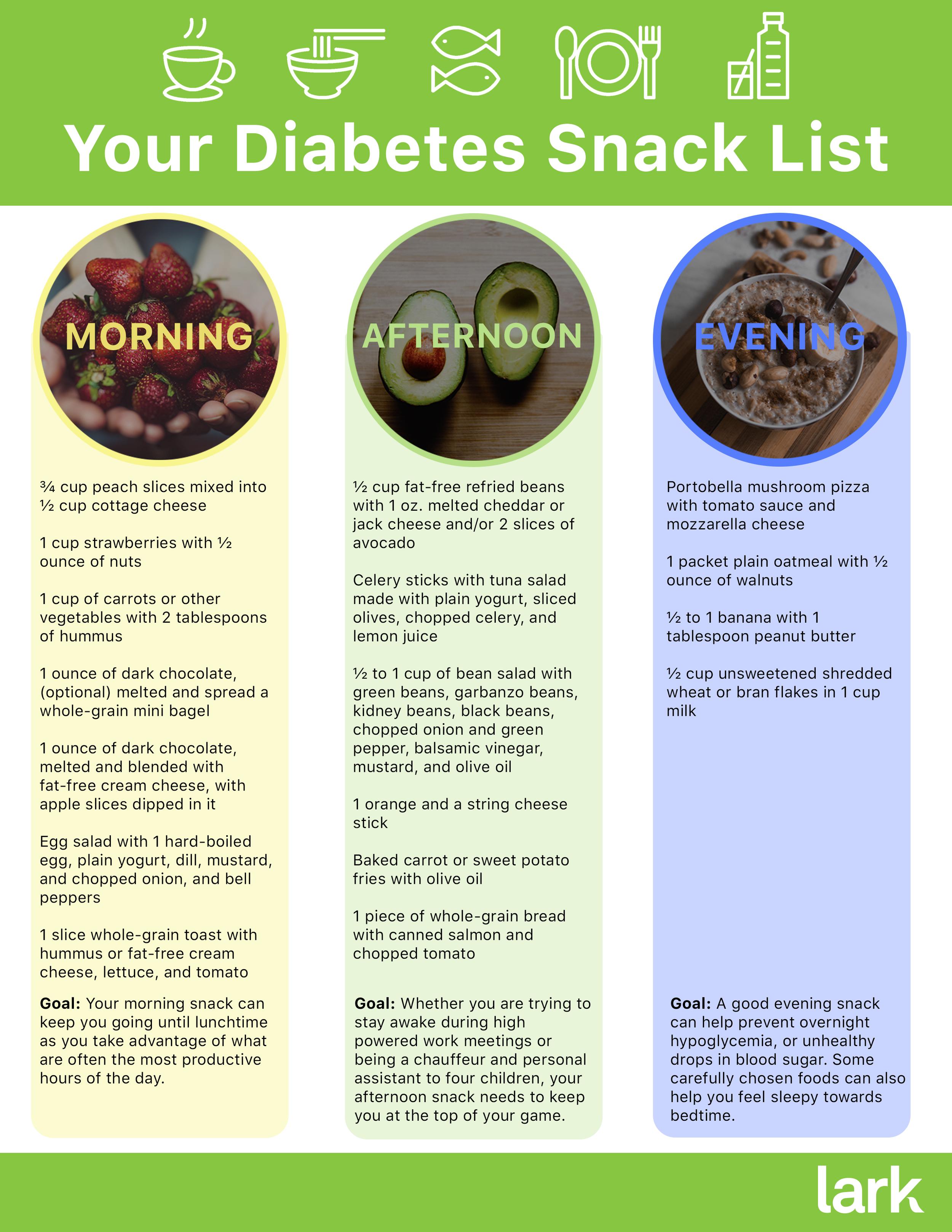 DiabetesSnack.png