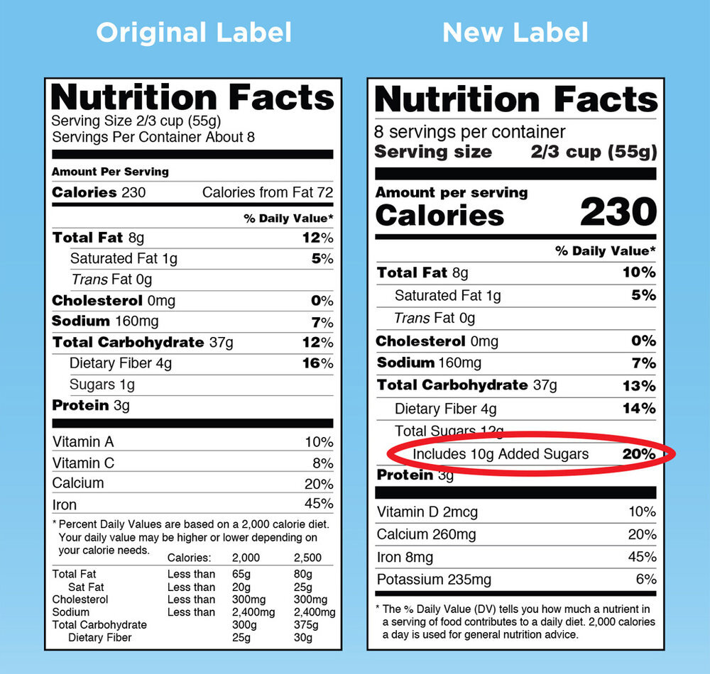 Added sugars are now noted on nutrition labels