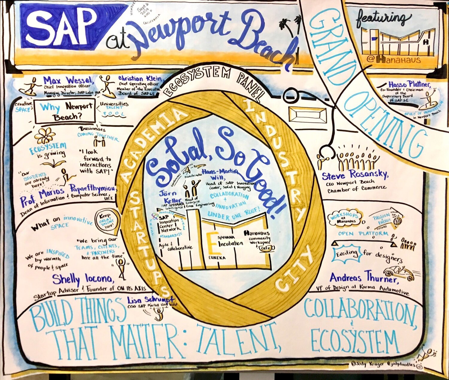 Please have a look at the graphic recording of the opening celebration.