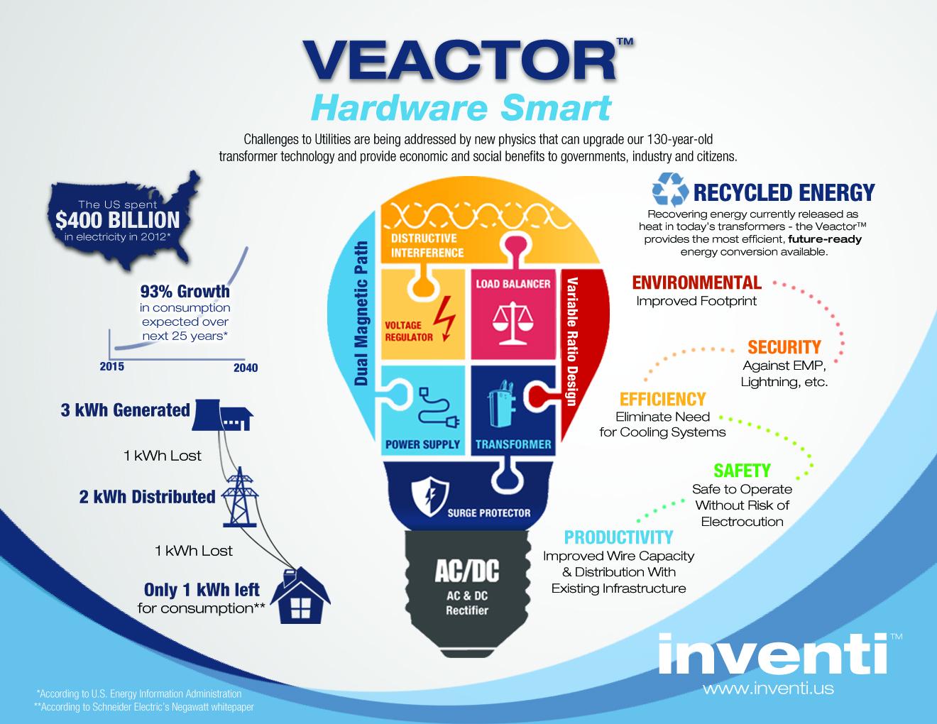 Inventi Infographic 4.jpg