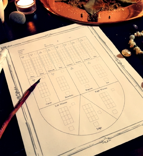 One of my geomantic shield chart blanks, ready to be filled in with a reading for a client. Note the twelve places for the Houses of the Heavens as well as the final Court (made up of two Witnesses and a Judge) by which the question is answered.
