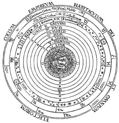 """You say """"Ptolemiac universe of crystalline spheres"""", I say cosmos-onion. Potato potahtoe."""