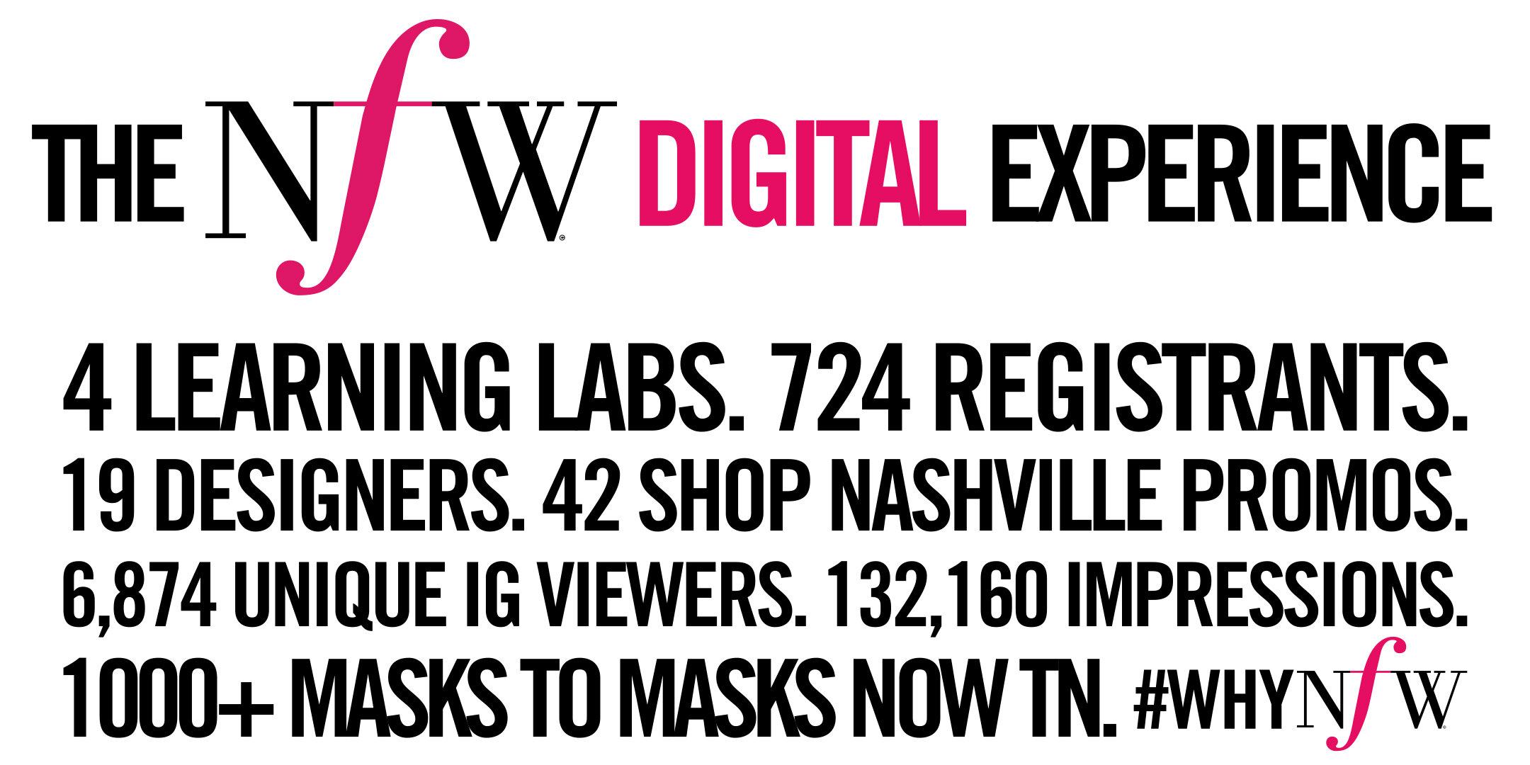 News Nashville Fashion Week