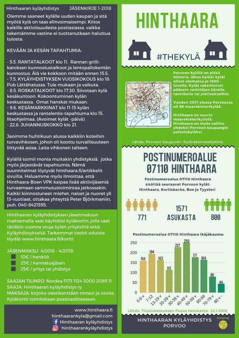 Copy of 2018_KYLÄKIRJE_HINTHAARA_finalversion.png