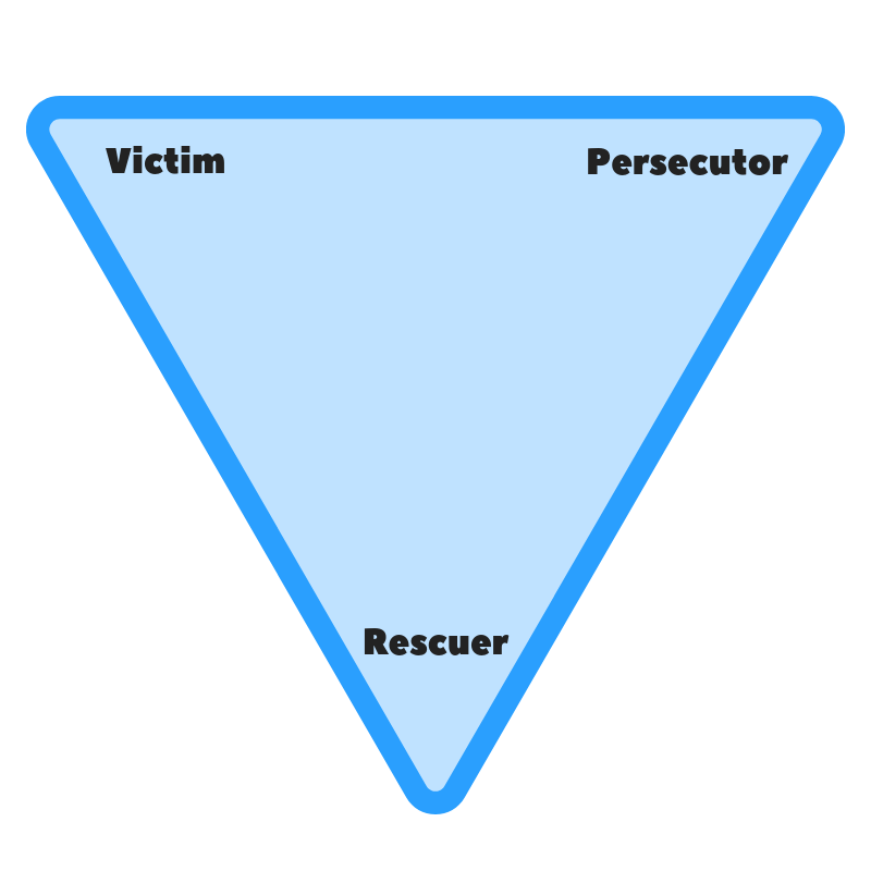 Drama Triangle.png