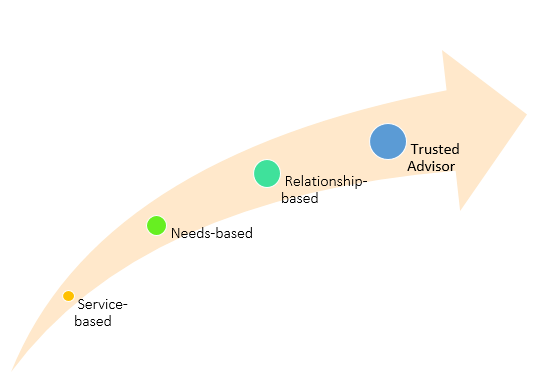 trusted advisor.png