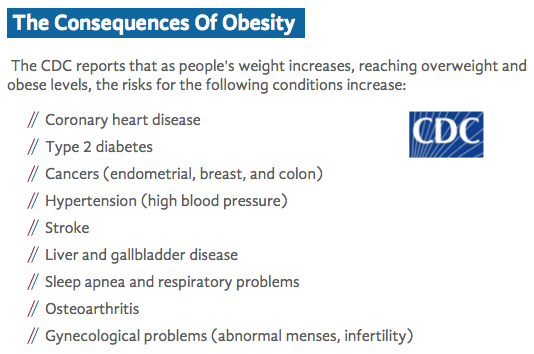Consequences-of-Obesity-Graphic