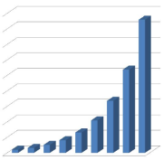Sales-profit-growth.jpg