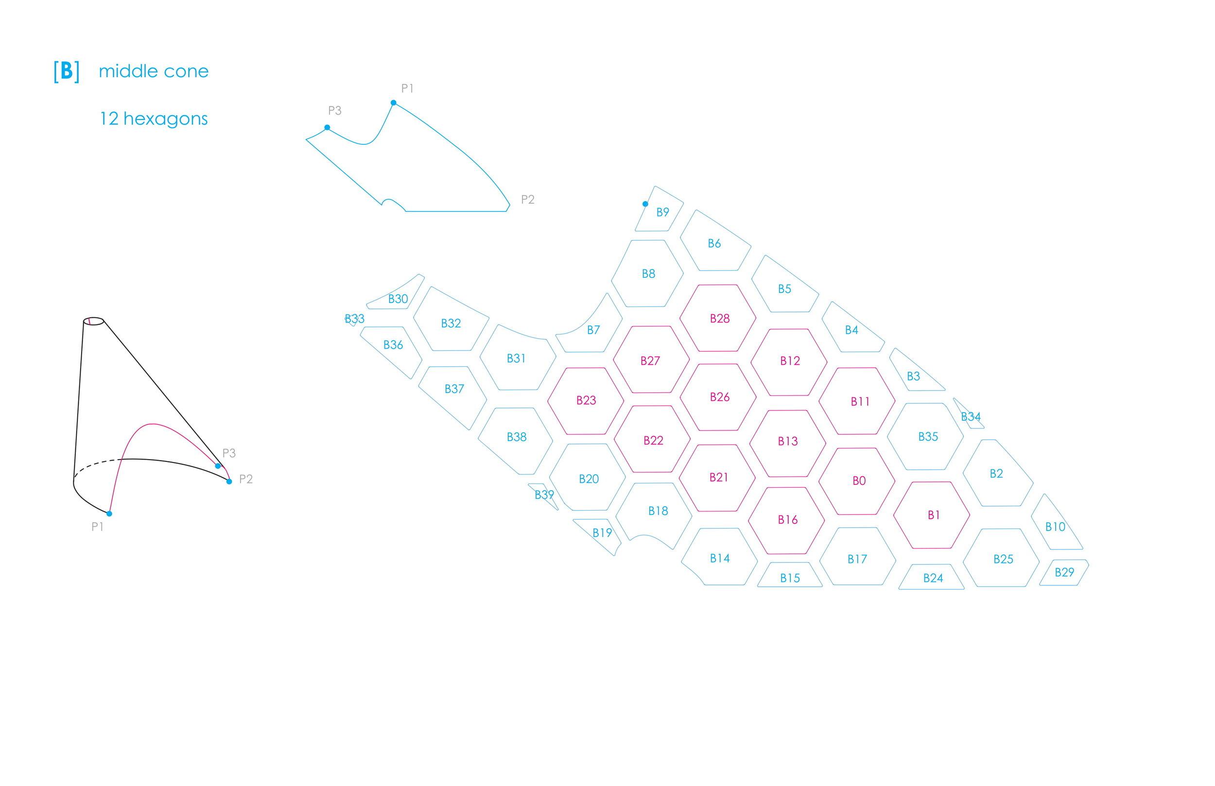 ARCH537_cones_diagram-3.jpg