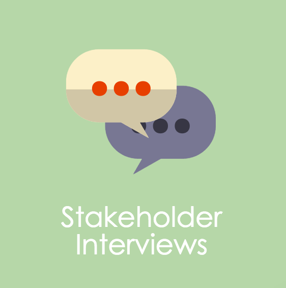 Identified, conducted, summarized stakeholder interviews for Cornell library system.