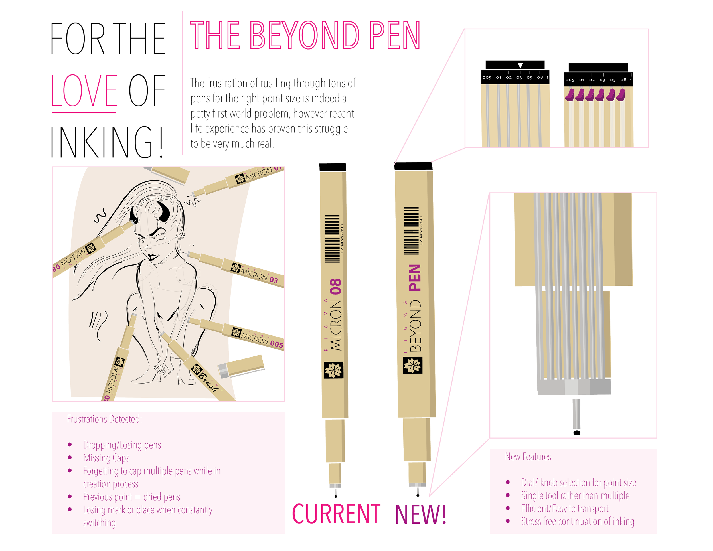Improving the drawing experience with an efficient and convenient tool composed of multiple pen point sizes, ideal for switching line weights smoothly without searching through your endless realm of multiple pens.