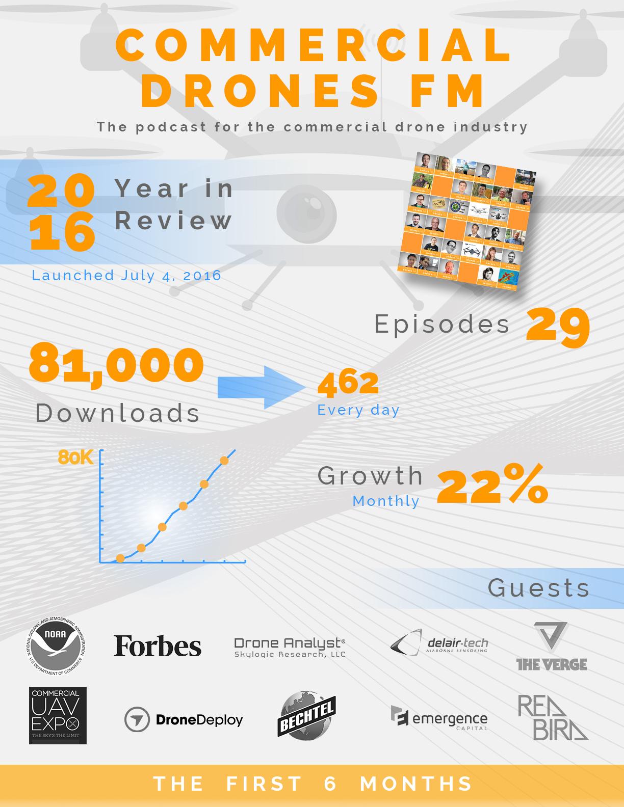 CDFM 2016 Infographic.jpg