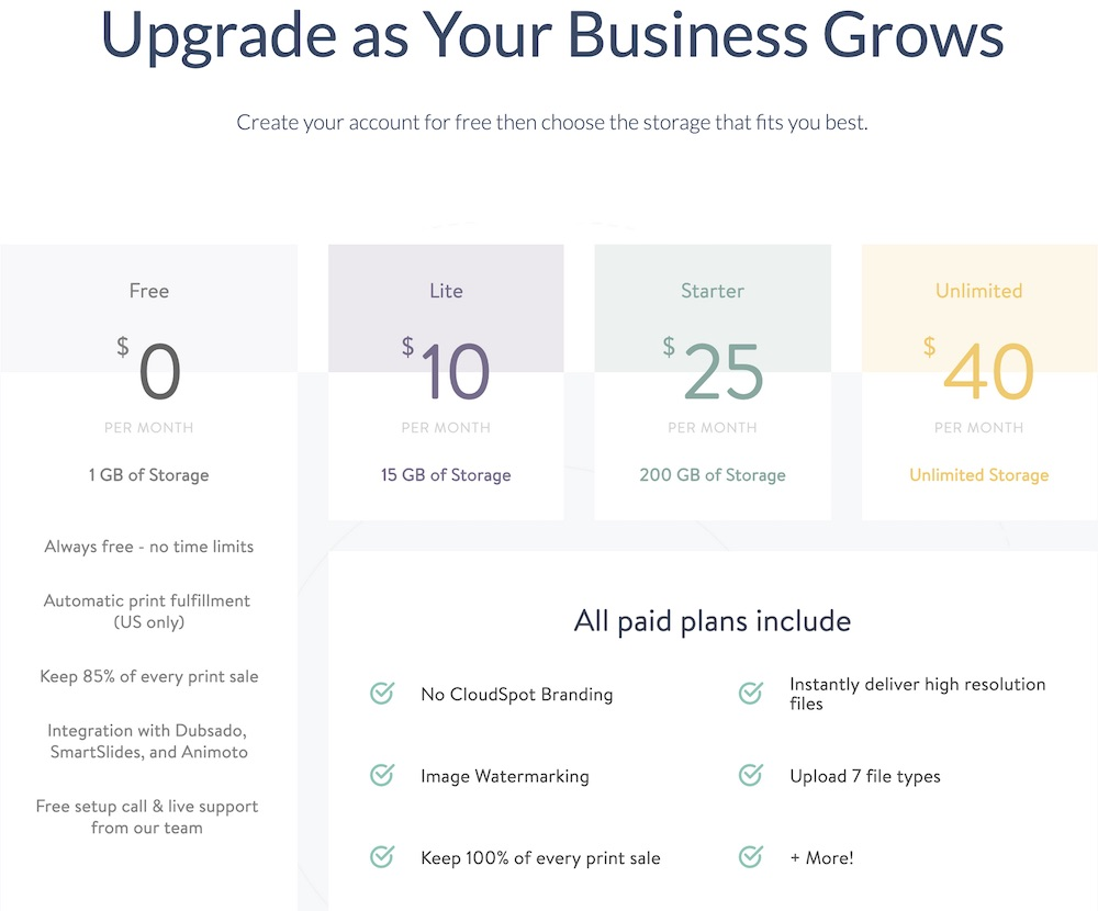 Cloudspot offers great storage options that grow with your new business