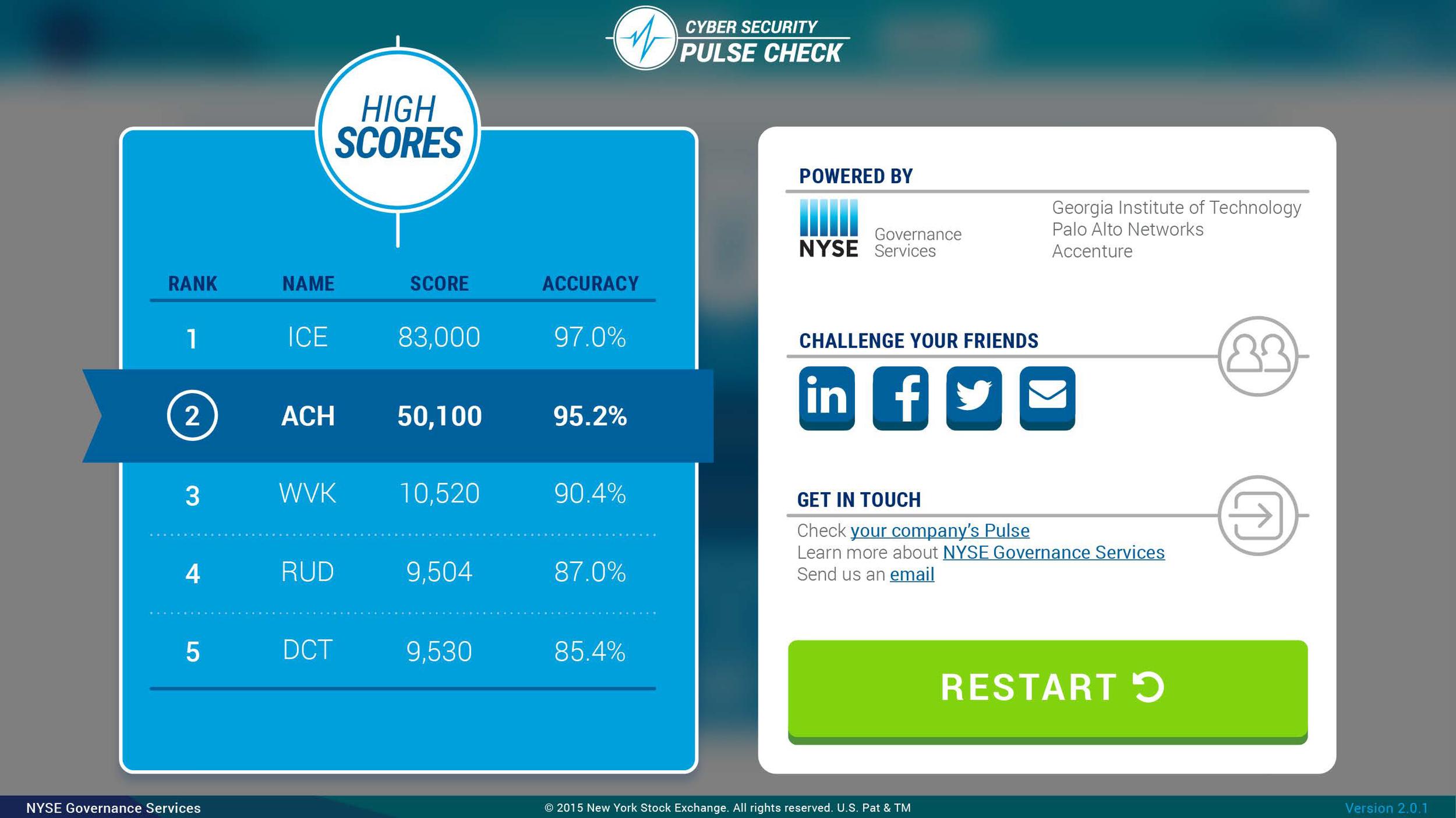 Pulse Check leaderboard