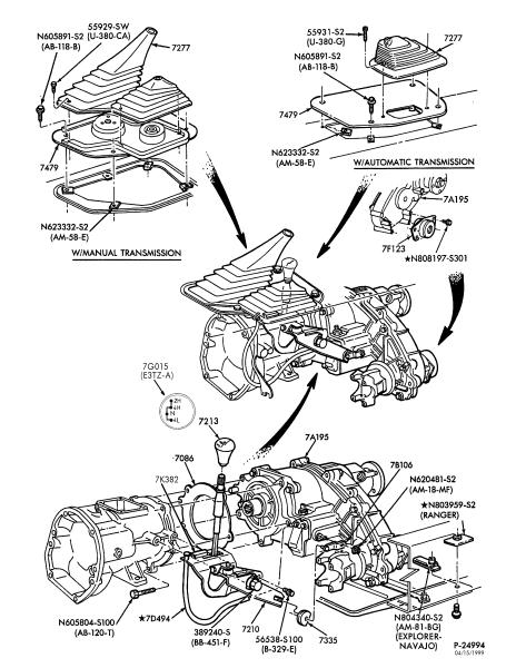 Gearshift mechanism & supports diagram
